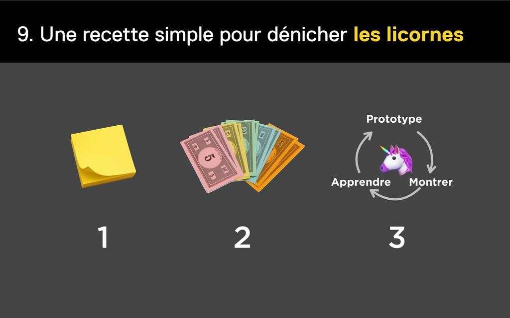 9. Une recette simple pour dénicher les licorne...