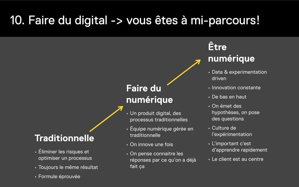 10. Faire du digital -> vous êtes à mi-parcours!