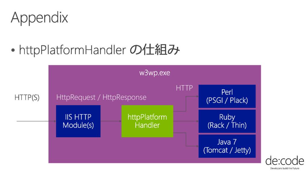  HttpRequest / HttpResponse HTTP