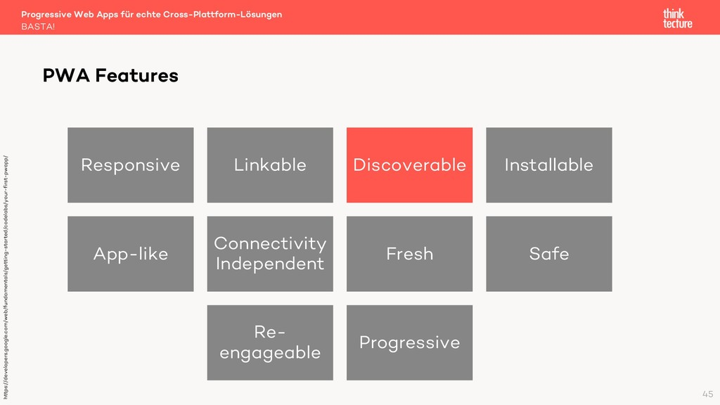 Responsive Linkable Discoverable Installable Ap...