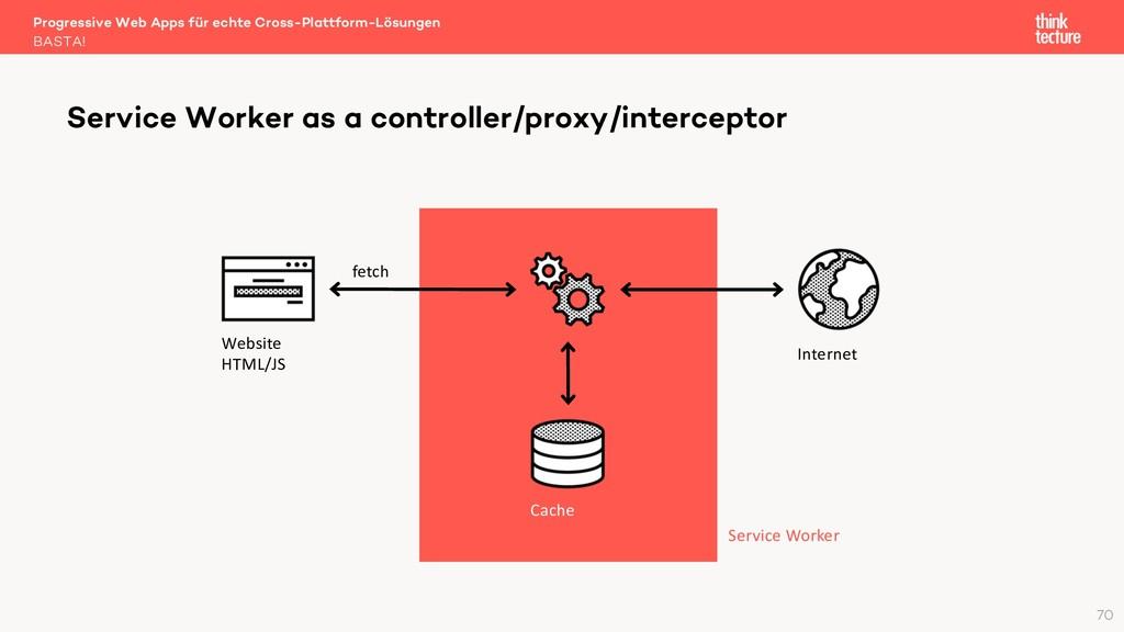 Progressive Web Apps für echte Cross-Plattform-...