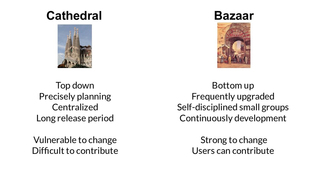 Cathedral Bazaar Top down Precisely planning Ce...