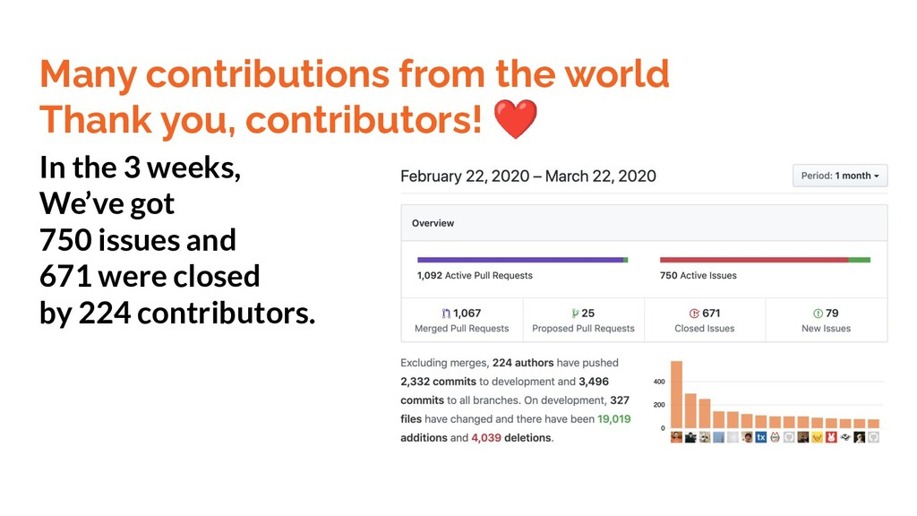 Many contributions from the world Thank you, co...