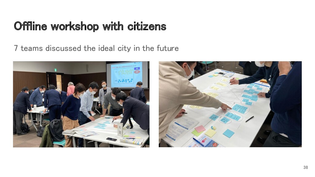 Offline workshop with citizens 7 teams discuss...