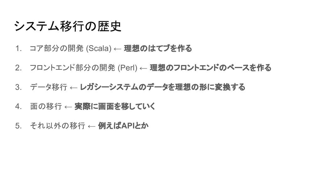 システム移行の歴史 1. コア部分の開発 (Scala) ← 理想のはてブを作る 2. フロン...
