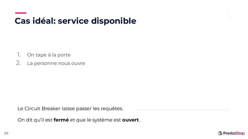 Cas idéal: service disponible 1. On tape à la p...
