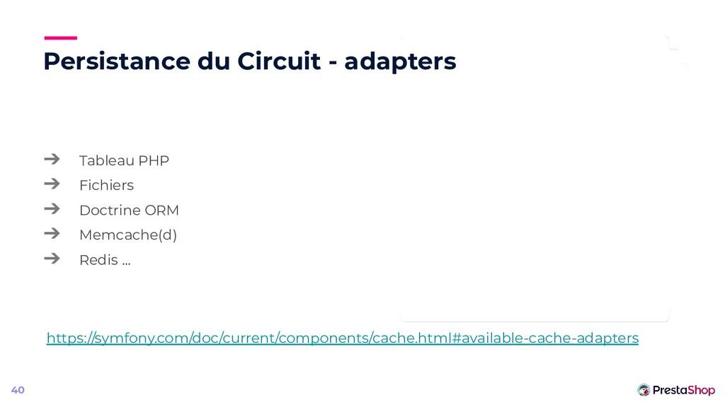 Persistance du Circuit - adapters 40 ➔ Tableau ...