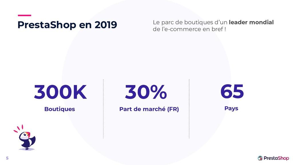 PrestaShop en 2019 Le parc de boutiques d'un le...