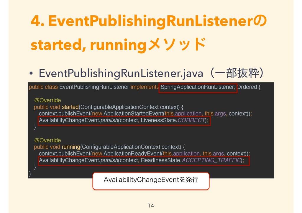 4. EventPublishingRunListenerͷ started, running...