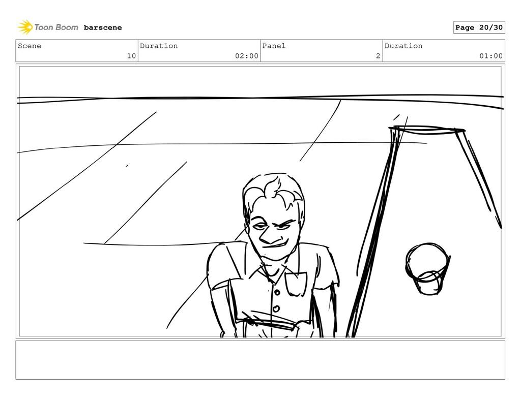 Scene 10 Duration 02:00 Panel 2 Duration 01:00 ...