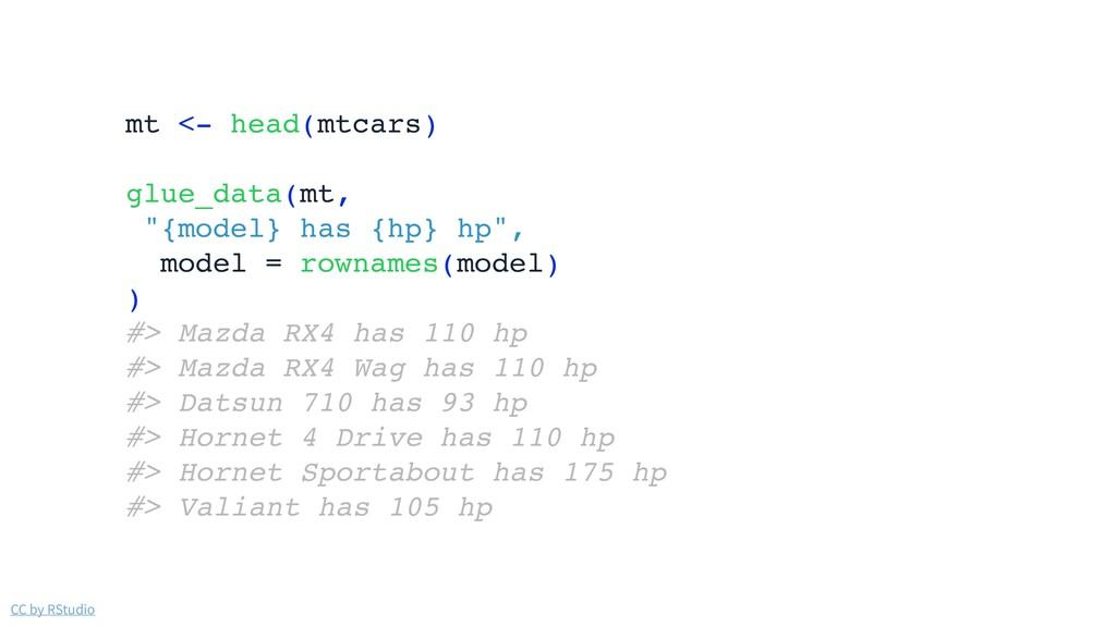 CC by RStudio mt <- head(mtcars) glue_data(mt, ...