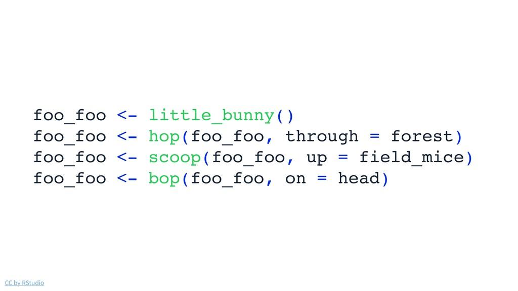 CC by RStudio foo_foo <- little_bunny() foo_foo...