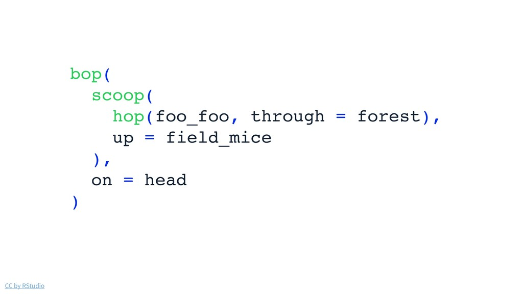 CC by RStudio bop( scoop( hop(foo_foo, through ...