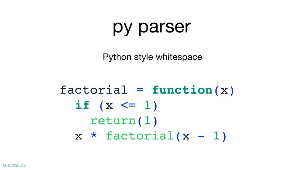 py parser Python style whitespace CC by RStudio...