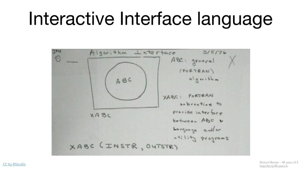 Interactive Interface language 1 CC by RStudio ...