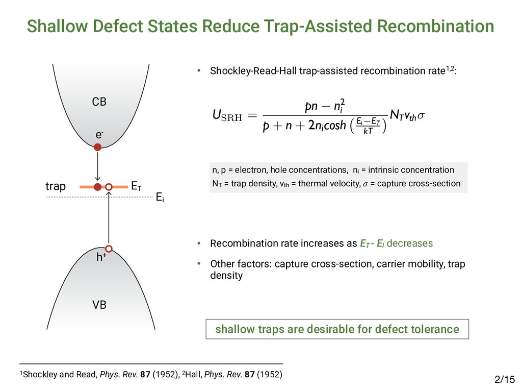 Shallow Defect States Reduce Trap-Assisted Reco...