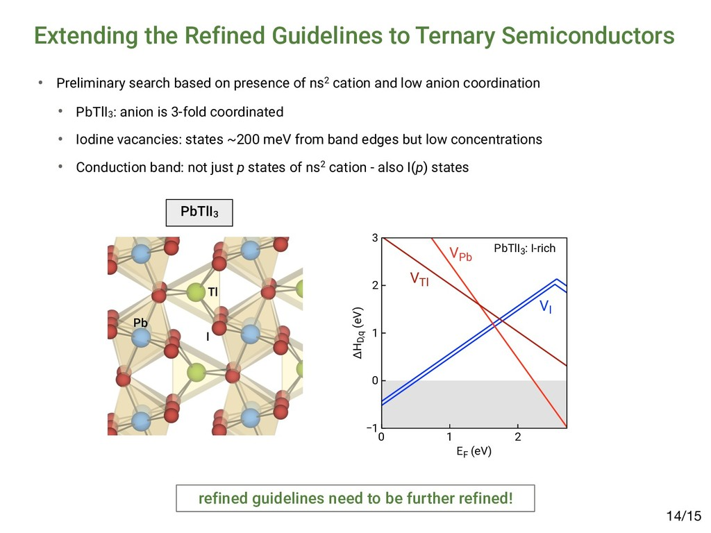 Extending the Refined Guidelines to Ternary Sem...