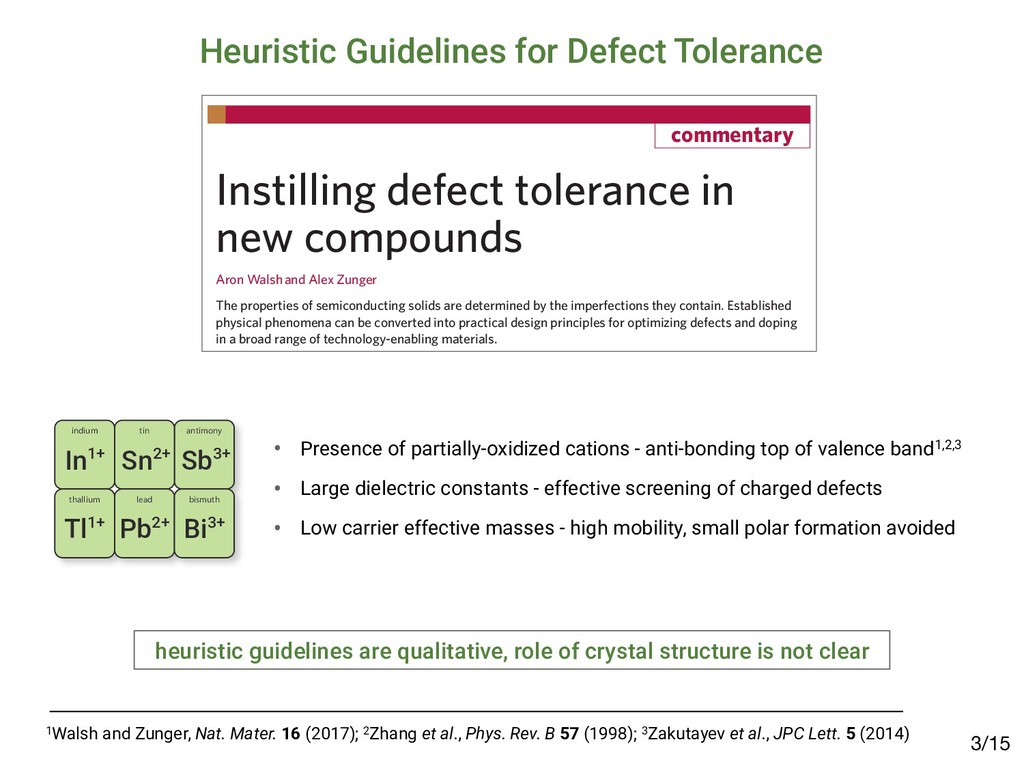 Heuristic Guidelines for Defect Tolerance 1Wals...