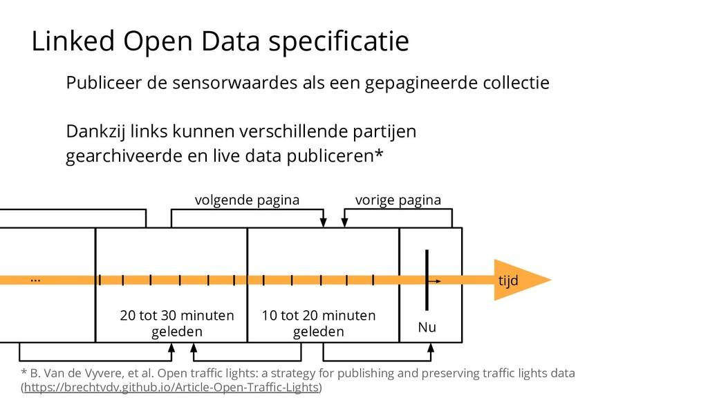 Linked Open Data specificatie tijd Nu 10 tot 20 ...