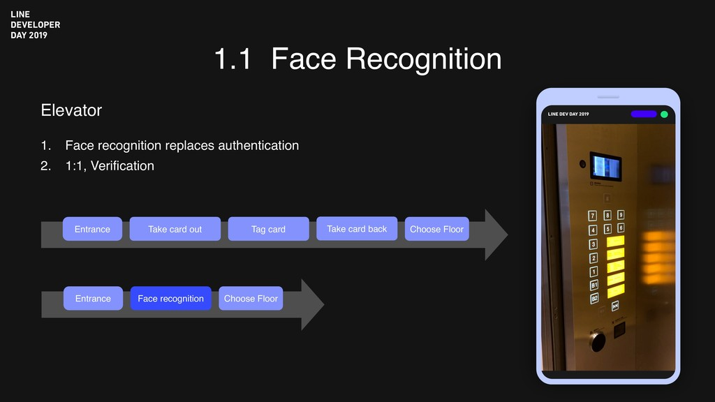 1.1 Face Recognition >november_20_first day >09...