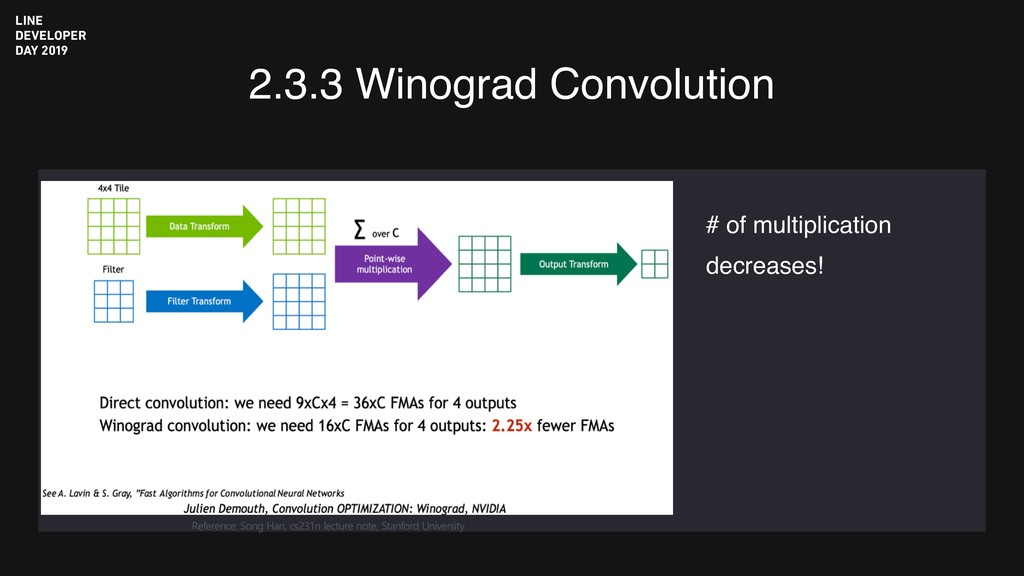 2.3.3 Winograd Convolution # of multiplication ...