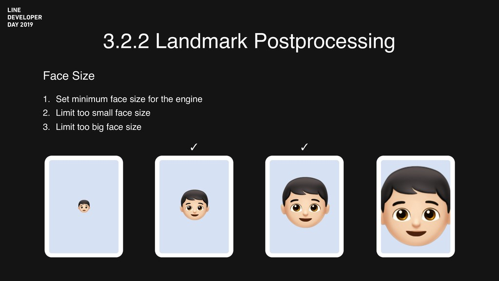 "3.2.2 Landmark Postprocessing Face Size "" "" ✓ ""..."