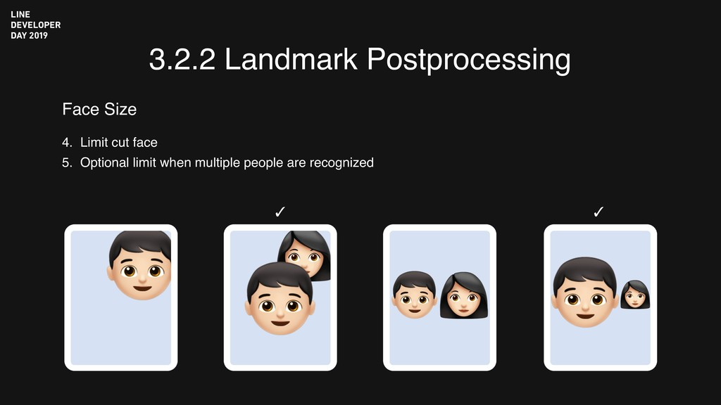 "3.2.2 Landmark Postprocessing # "" ✓ ✓ "" "" ""# # ..."