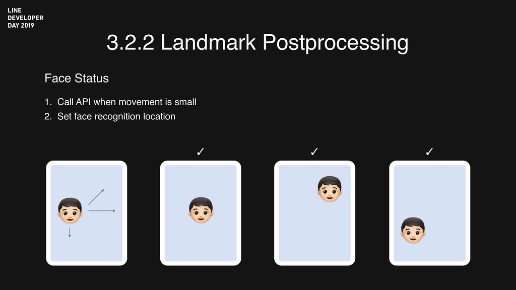 3.2.2 Landmark Postprocessing Face Status 1. Ca...
