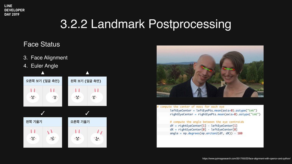 3.2.2 Landmark Postprocessing 3. Face Alignment...