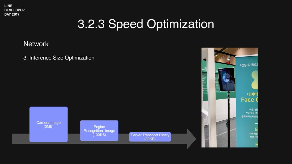 3.2.3 Speed Optimization 3. Inference Size Opti...