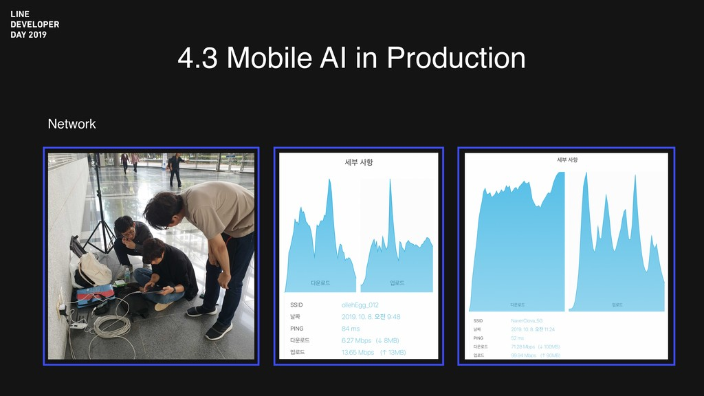 4.3 Mobile AI in Production Network