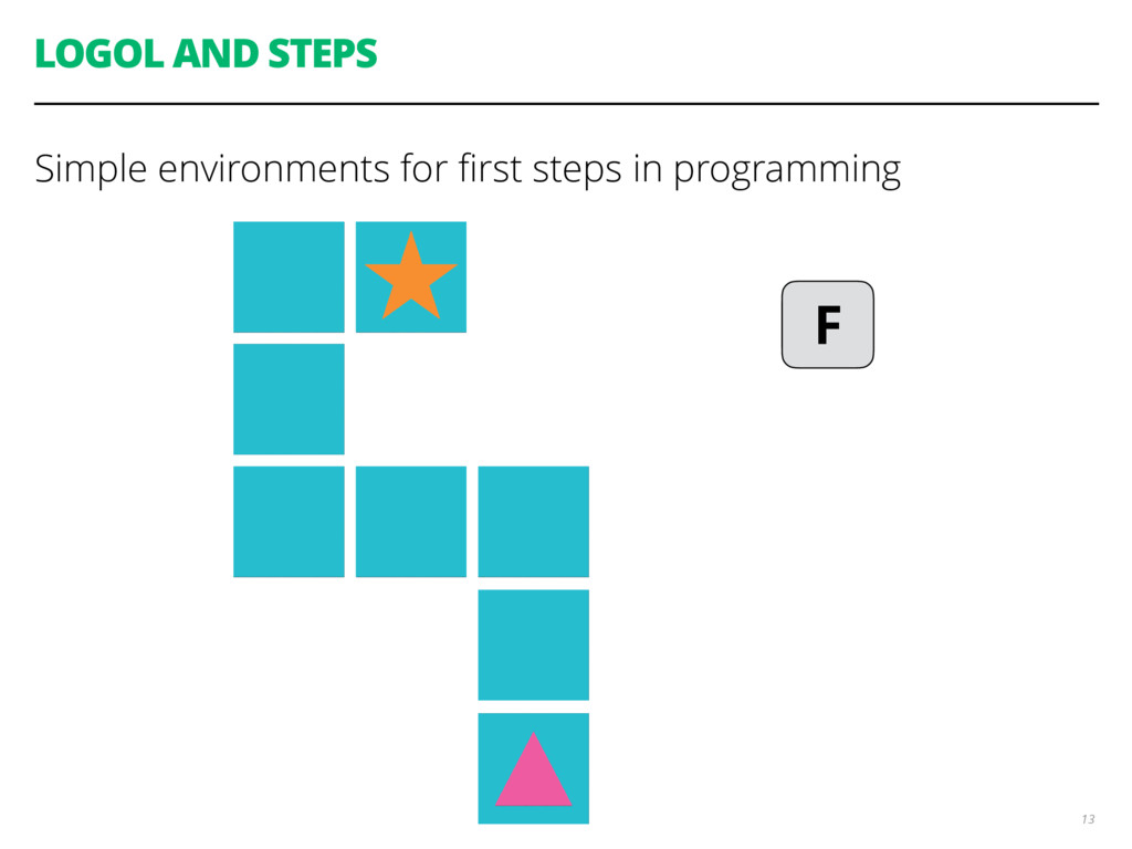 LOGOL AND STEPS Simple environments for first st...