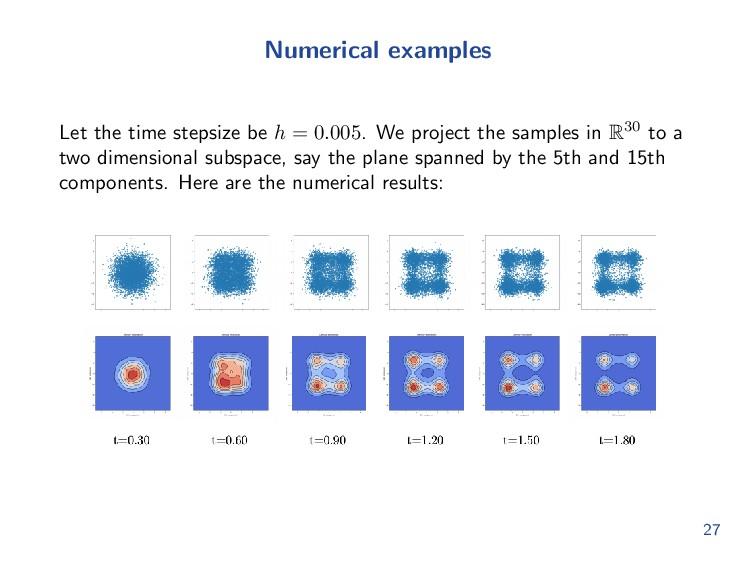 Algorithm Algorithm 1 Solving parametric FPE ˙ ...