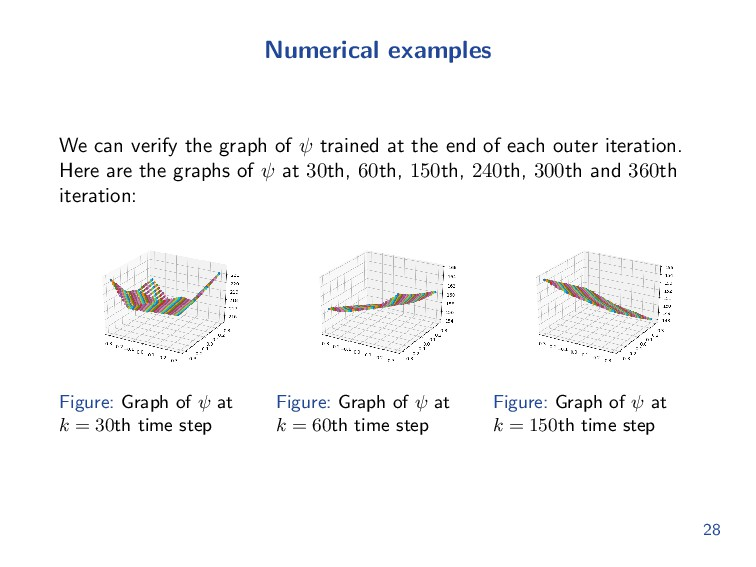 Numerical examples We compute FPE with a compli...