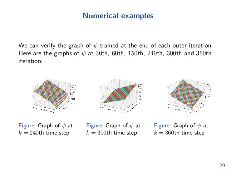 Numerical examples Let the time stepsize be h =...