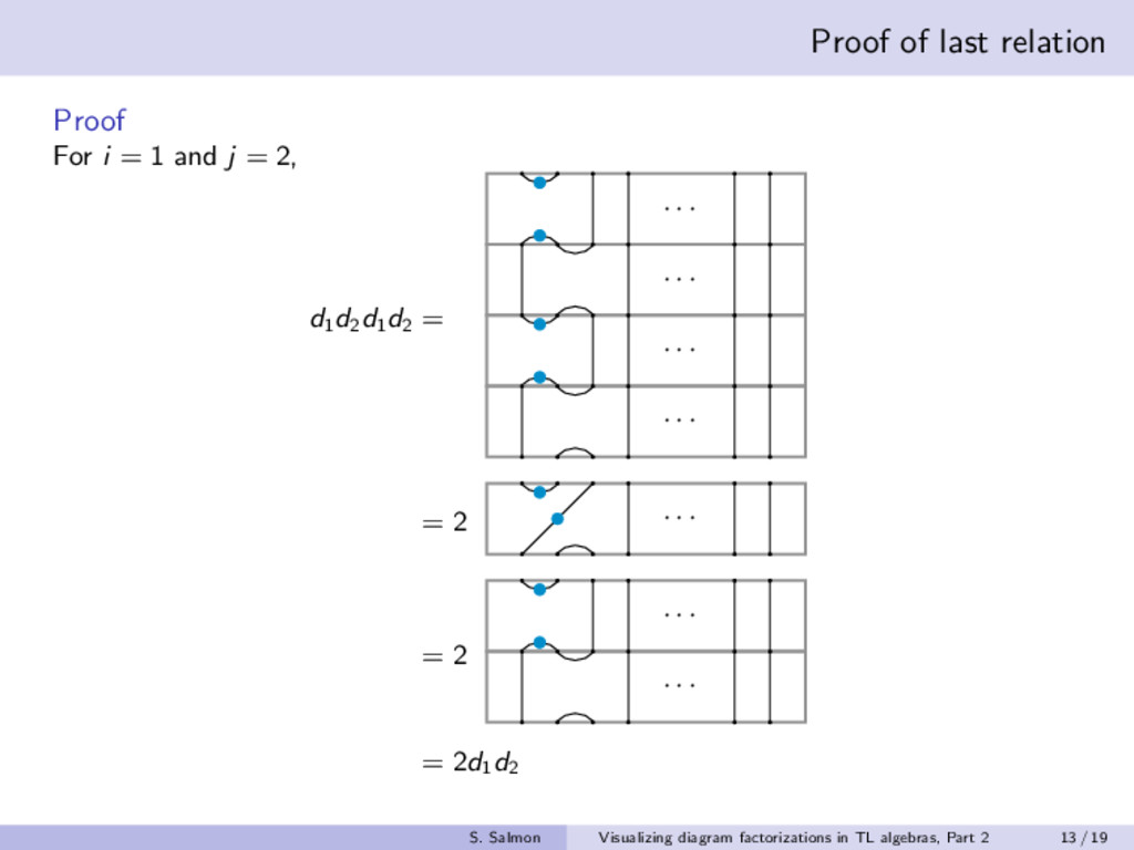 Proof of last relation Proof For i = 1 and j = ...