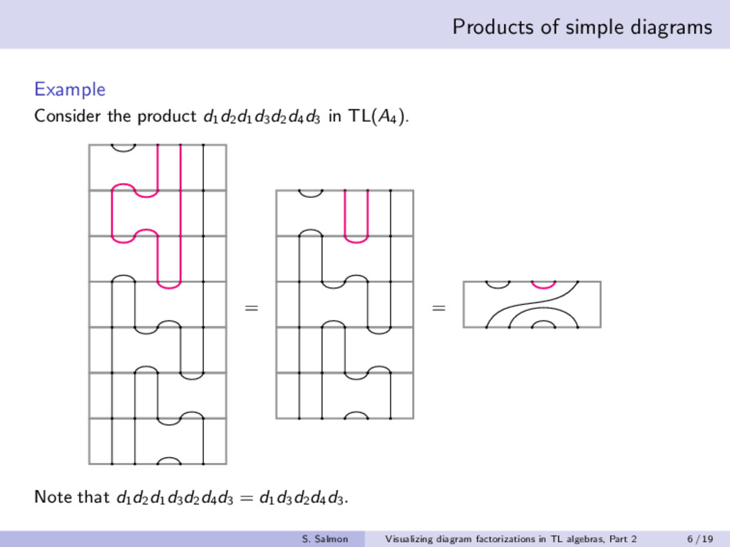 Products of simple diagrams Example Consider th...
