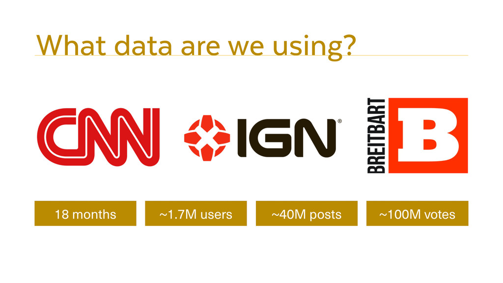 What data are we using? 18 months ~1.7M users ~...