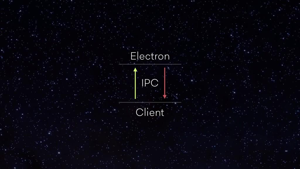 Electron Client IPC