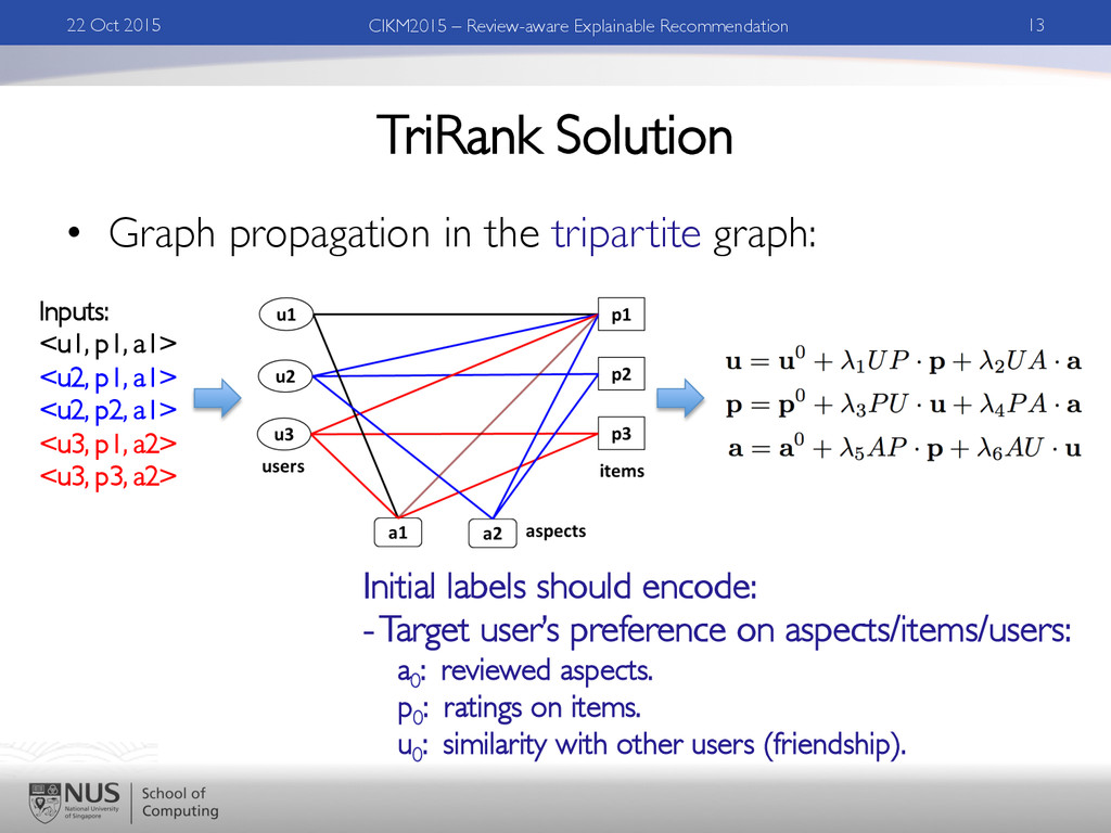 TriRank Solution •  Graph propagation in the tr...