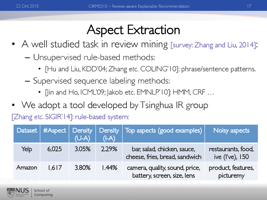 Aspect Extraction •  A well studied task in rev...