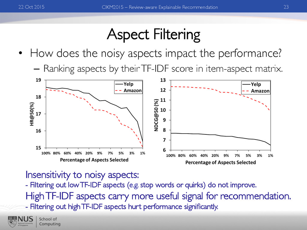 Aspect Filtering •  How does the noisy aspects ...