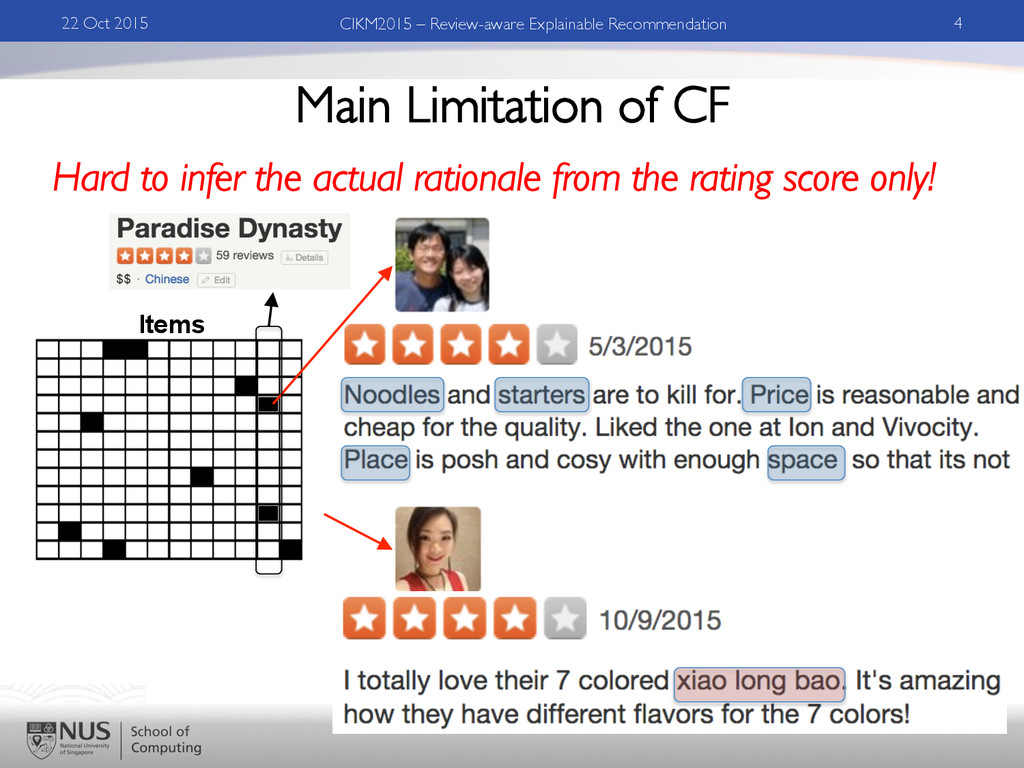 Main Limitation of CF 22 Oct 2015	 