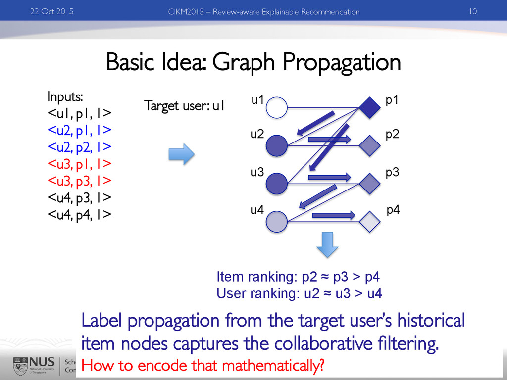 Basic Idea: Graph Propagation 22 Oct 2015	 