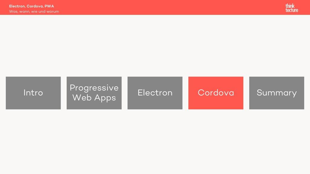 Intro Progressive Web Apps Electron Cordova Sum...