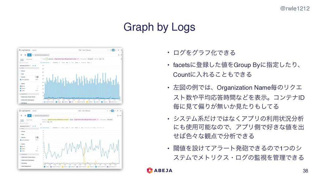@rwle1212 38 Graph by Logs • ϩάΛάϥϑԽͰ͖Δ • facet...