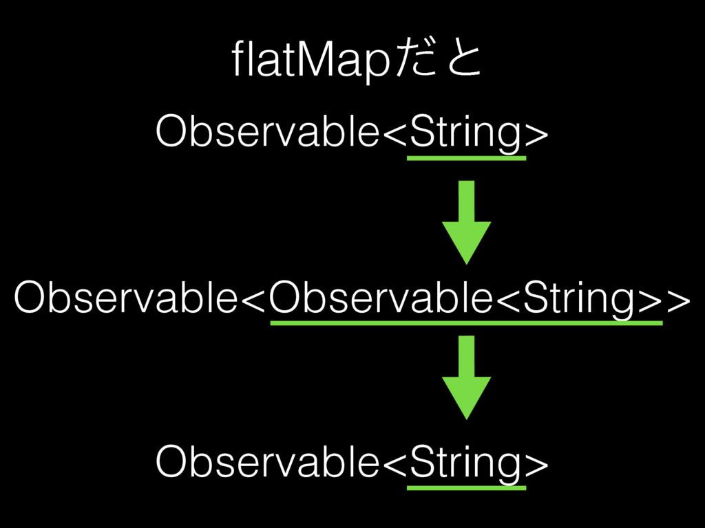 flatMapͩͱ Observable<String> Observable<Observab...