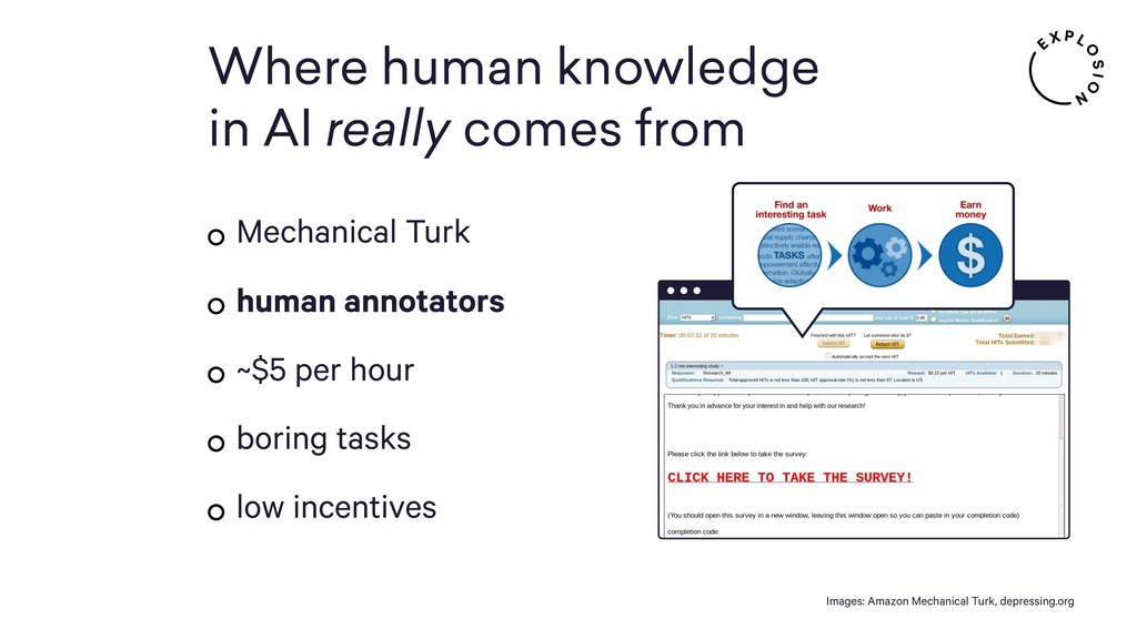 Where human knowledge in AI really comes from I...