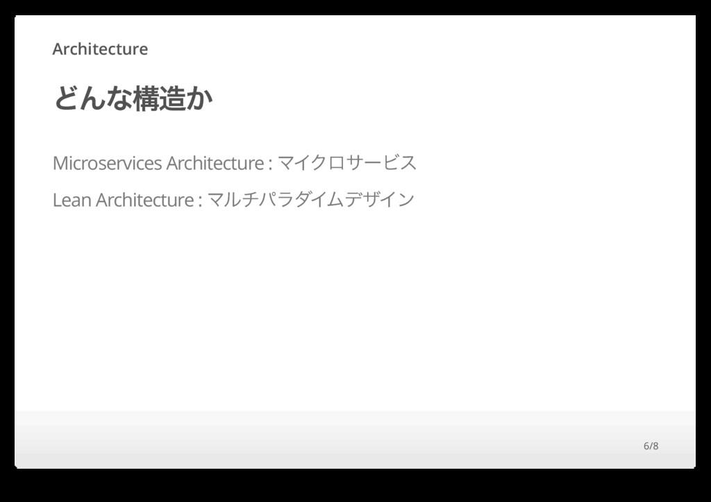 Architecture ͲΜͳߏ͔ Microservices Architecture ...