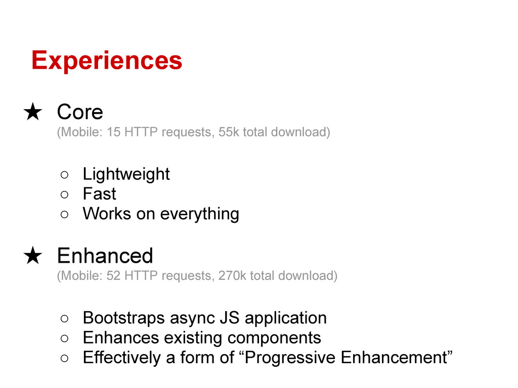 Experiences ★ Core (Mobile: 15 HTTP requests, 5...